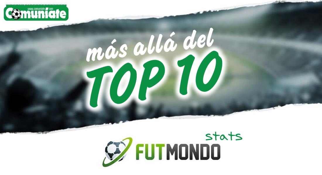 Fichajes Futmondo Stats - Más allá del top ten J35