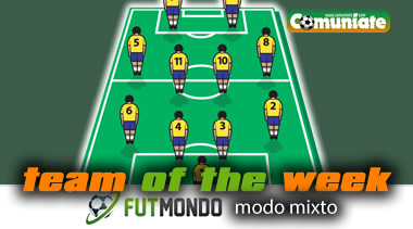 Team of the week - Futmondo mixto - Jornada 34