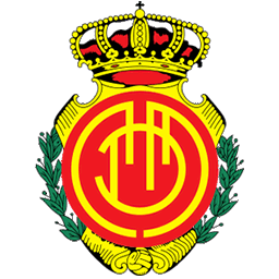 Alineación y plantilla del Mallorca