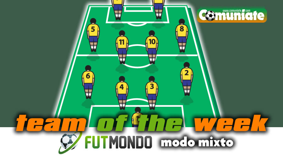 Team of the week - Futmondo mixto - Jornada 25