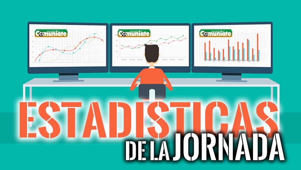 Datos estadísticos del Villarreal - Eibar
