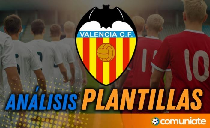 Análisis de la plantilla y recomendables del Valencia Club de Fútbol temporada 21/22.
